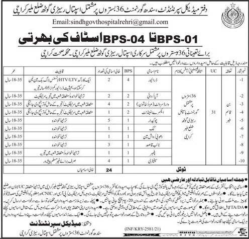 sindhgovthospitalrehri@gmail.com - Health Department Sindh Jobs 2021 in Pakistan