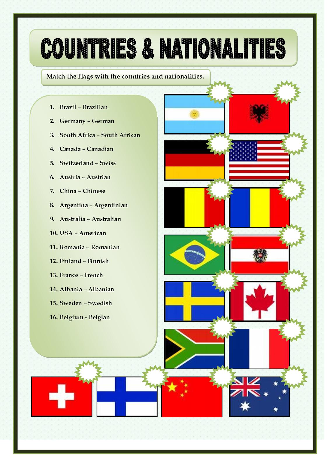 List Of Food Nationalities