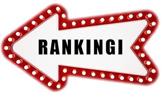 kierunek musical rankingi zestawienia