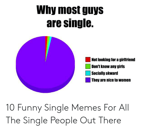 Memes about Being Single