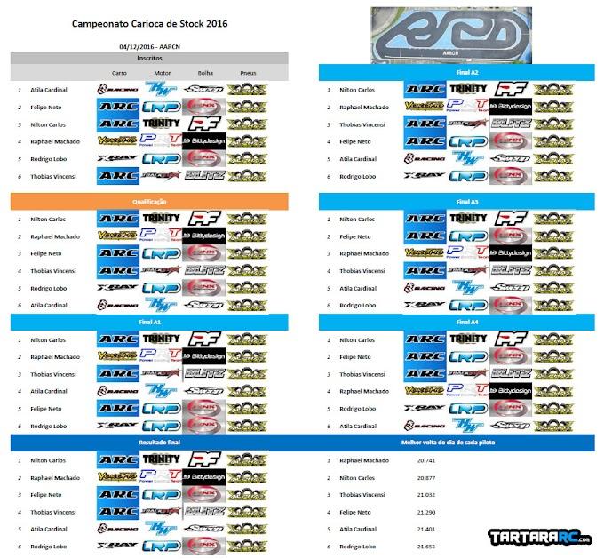Tabela final do Campeonato Carioca 2016