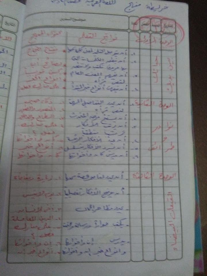 هام جدا لمعلمى اللغة العربية للصف السادس الاهداف العامة والخاصة وخريطة المنهج أ/ عزازى عبده 1%2B%25285%2529
