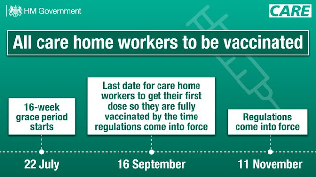 All Care Home workers need to be fully vaccinated before 11th November