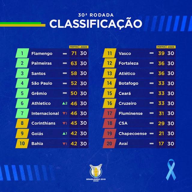 Prediksi Athletico Paranaense vs Cruzeiro — 7 November 2019