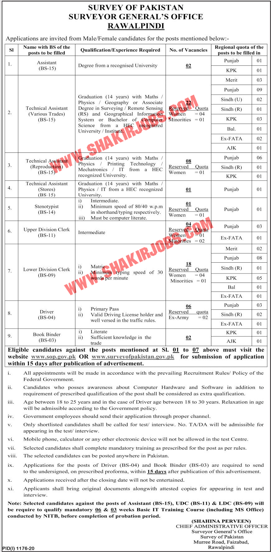 Jobs in Survey Of Pakistan Jobs September 2020 (64 Posts)