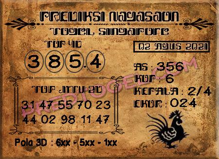 Pred Nagasaon SGP45 Senin 01 Agustus 2021