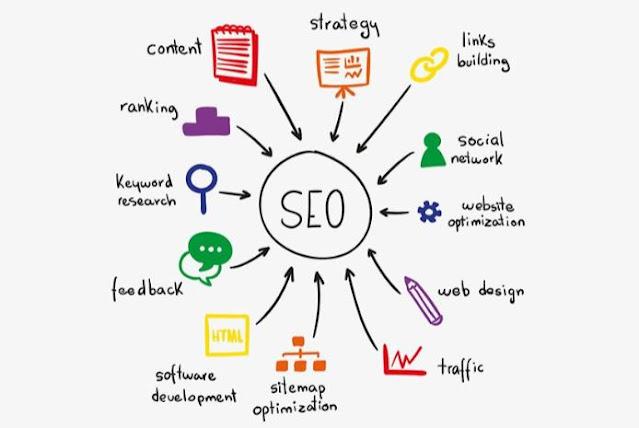 top methods get more customers seo link-building