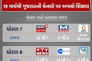 Online Education TV channel List gujarat
