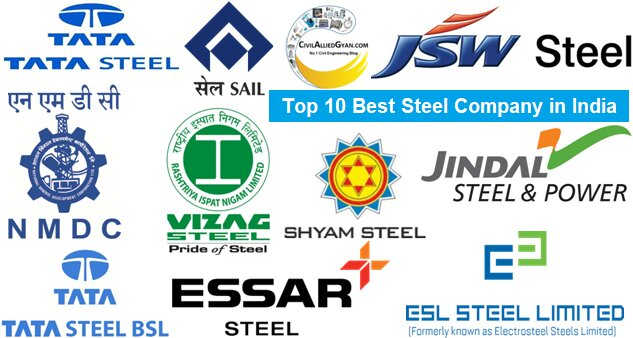 List of Top 10 Best Steel Company in India 2021