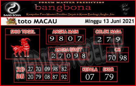 Prediksi Bangbona Toto Macau Minggu 13 Juni 2021