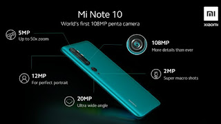 Xiaomi Mi Note 10 Specifications,Price and Features