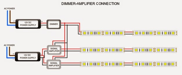 WWWLEDSTRIPSALESCOM: Flexible LED Strip Lights Wiring Diagram