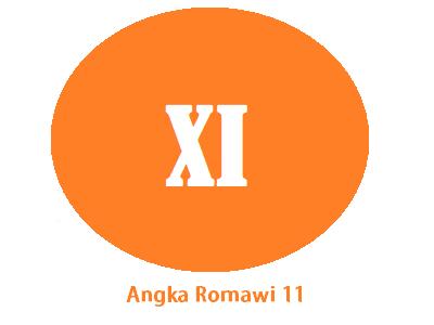 Angka Romawi 11 adalah