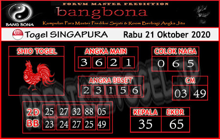 Prediksi Bangbona SGP Rabu 21 Oktober 2020