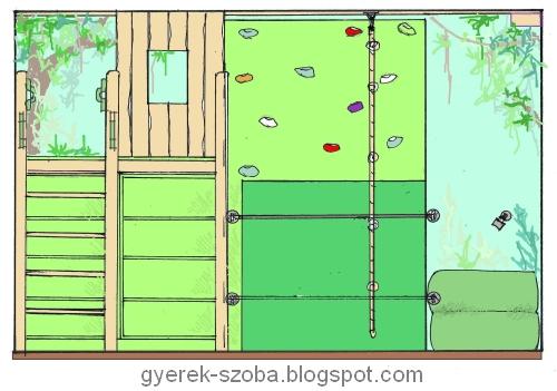 http://gyerek-szoba.blogspot.hu/2016/11/gyerekszoba-tarolas-sport-pihenes-jatek.html