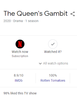 the queen's gambit netflix series review ending explained