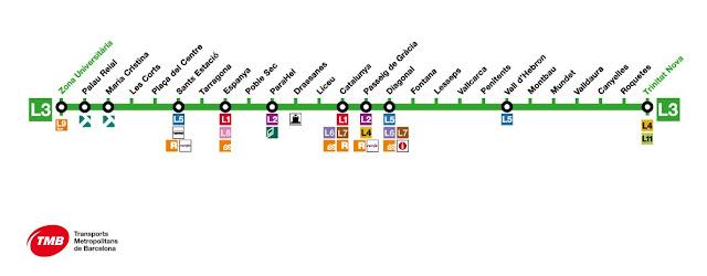 Linha 3 do Metrô de Barcelona