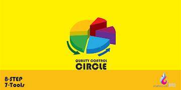 Activity Quality Control Circle QCC ! Anak Pabrik Pasti Ngarti  lah