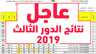 نتائج الدور الثالث 2019