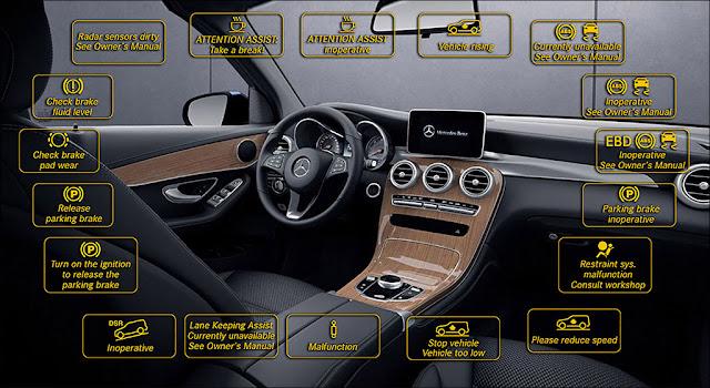 Những cảnh báo không nên bỏ qua trên xe Mercedes