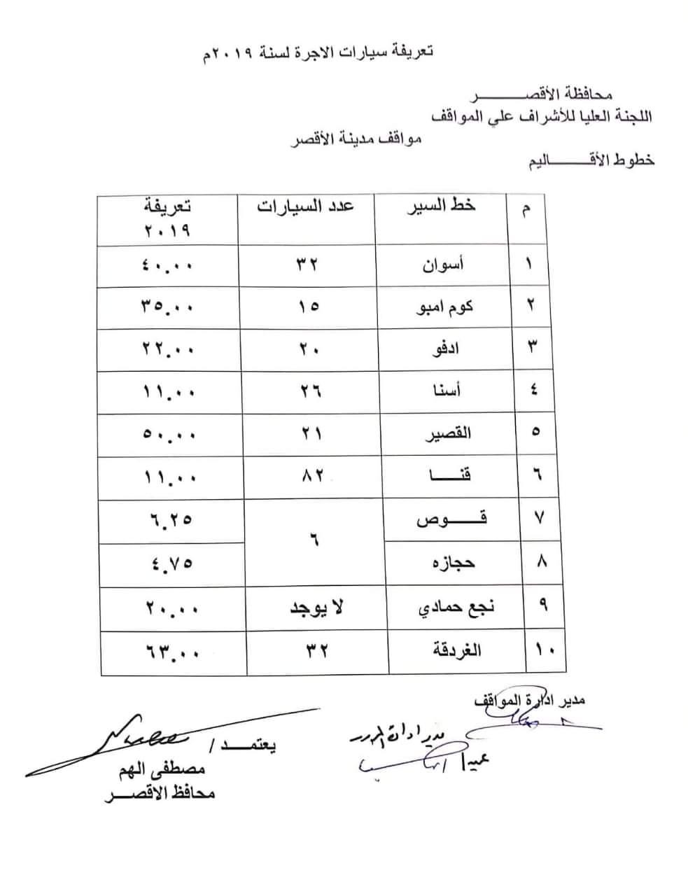 ننشر التعريفه الجديده للمواصلات داخل وبين المدن المصرية بعد زياده اسعار الوقود بجميع المحافظات FB_IMG_1562330339980