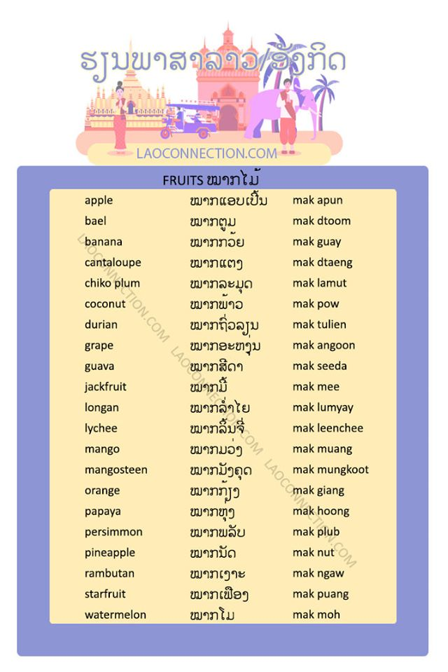 Learn Lao and English:  Fruits