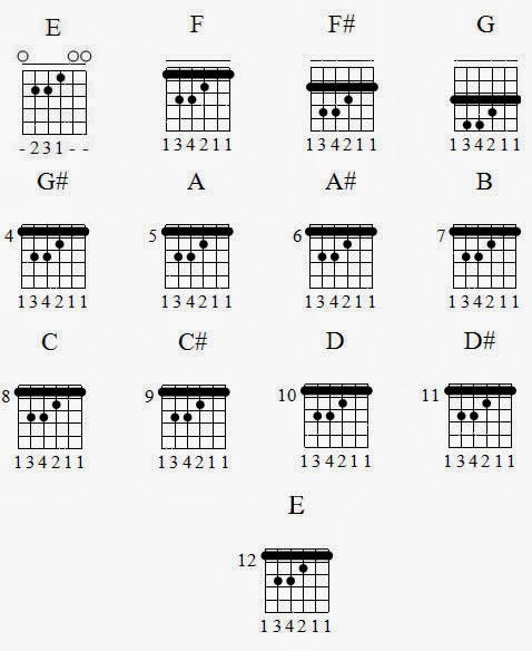 Guitar guitar chords bakit ba : mandolin tablature amazing grace Tags : mandolin tablature amazing ...