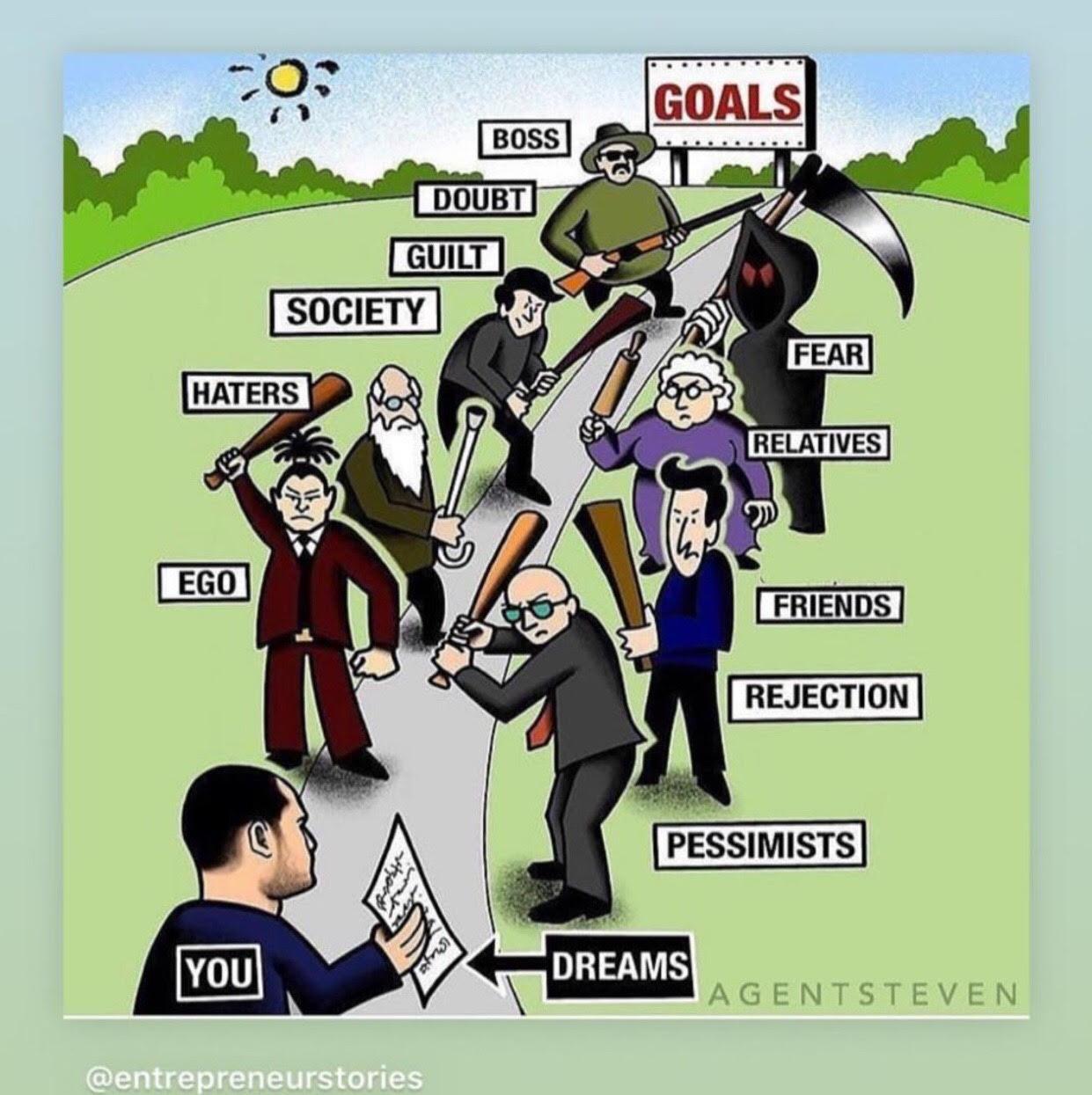 motivasi diri, motivasi kerja, capai target,capai kejayaan