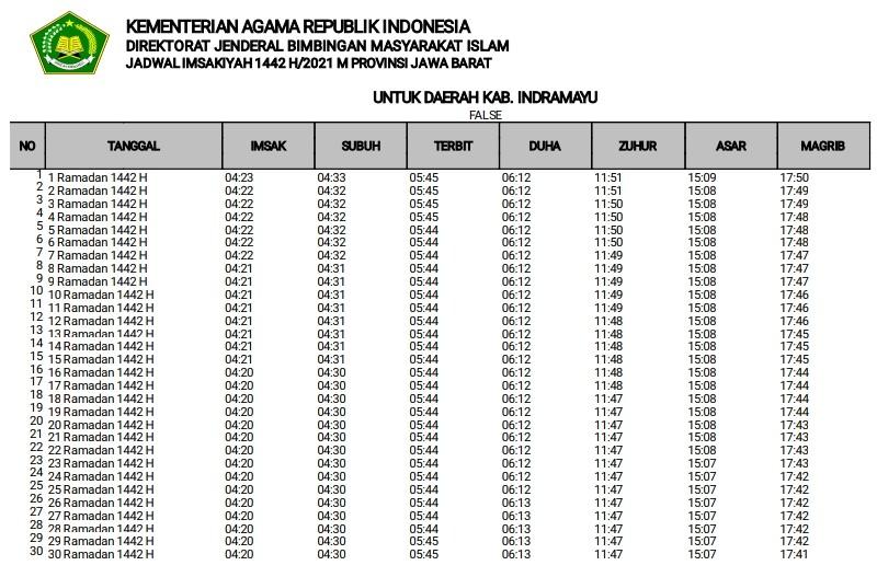 Jadwal Imsakiyah Ramadhan 2021 untuk Kabupaten Indramayu Format Pdf