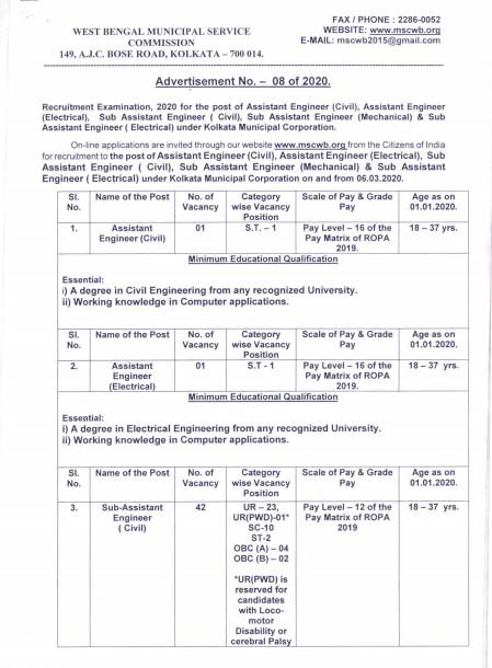 Civil Engineering Govt Jobs in West Bengal