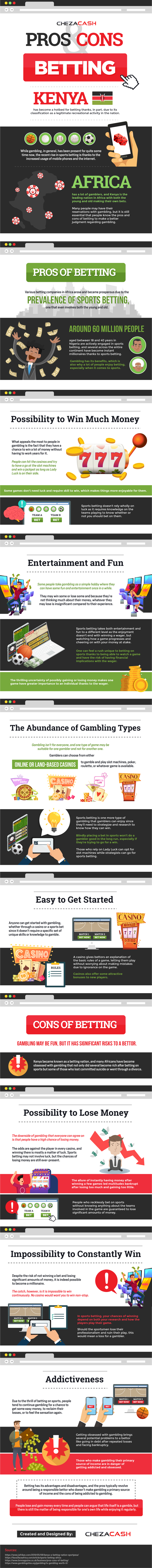 Pros and Cons of Betting #infographic