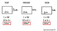 817 Math Blog (2011): Liyanah's Surface Area Post And
