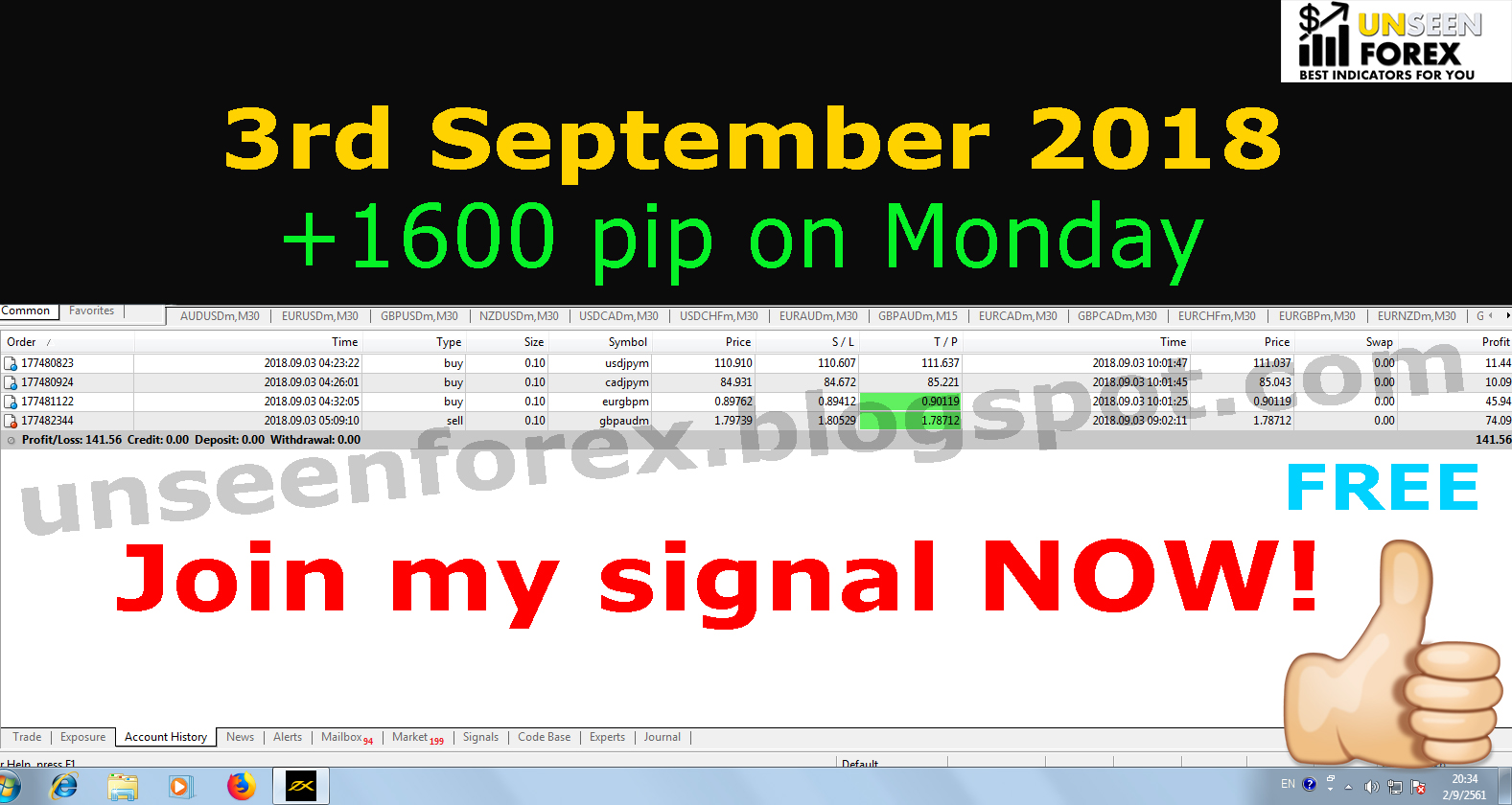 Profit +1600pips on monday 3rd september 2018 - Unseenforex - Best Indicator Forex Download Free ...