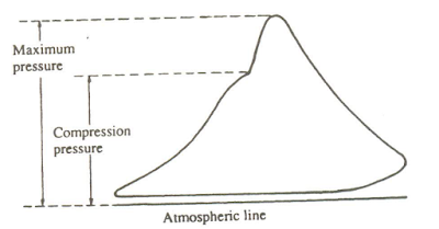 DRAW CARD OR OUT OF PHASE DIAGRAM