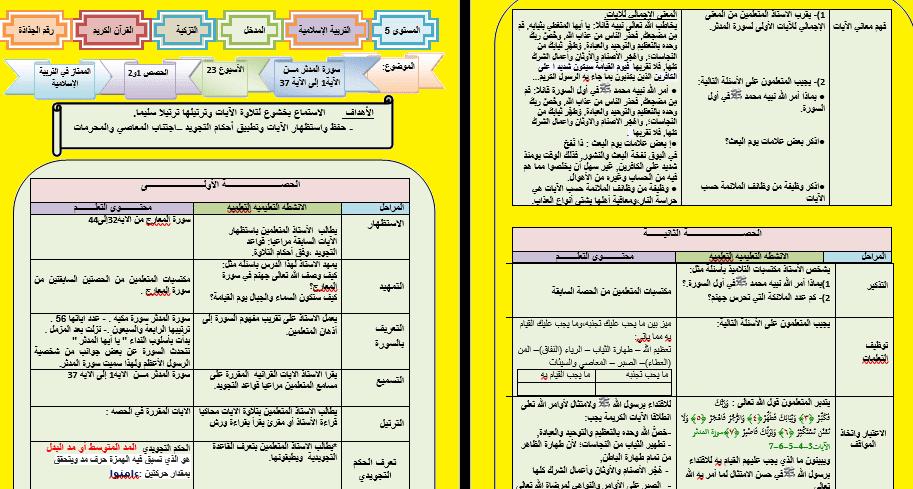جذاذة التزكية سورة المدثر مـــن  الآية1 إلى 37 المستوى الخامس Word
