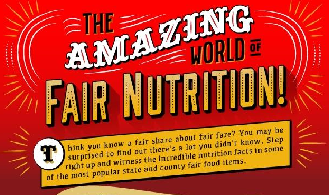 nutrition,nutrition at the university of leeds,amazing benefits of fruits,health,the most nutritious foods,food science and nutrition at the university of leeds,amazing fruit benefits,cycling nutrition,nutritionist,simnett nutrition,nutrition 101,amazing facts,holistic plant-based nutrition,food science at the university of leeds,The Amazing World of Fair Nutrition #infographic