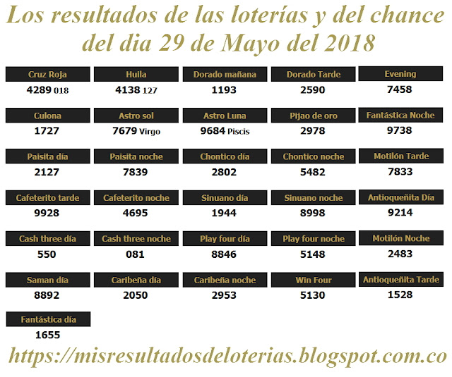 Resultados de las loterías de Colombia | Ganar chance | Los resultados de las loterías y del chance del dia 28 de Mayo del 2018