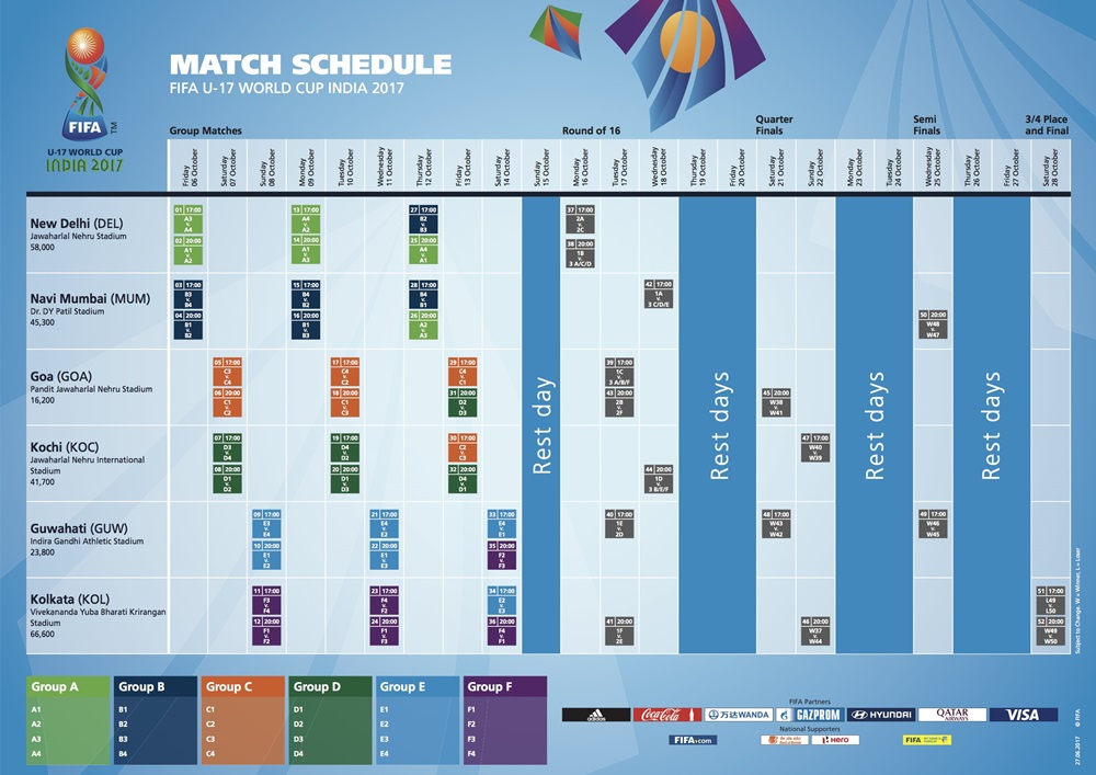 fifa world cup match outcomes and The 2018 fifa world cup final tournament will be played in russia from 14 june–15 july 2018.