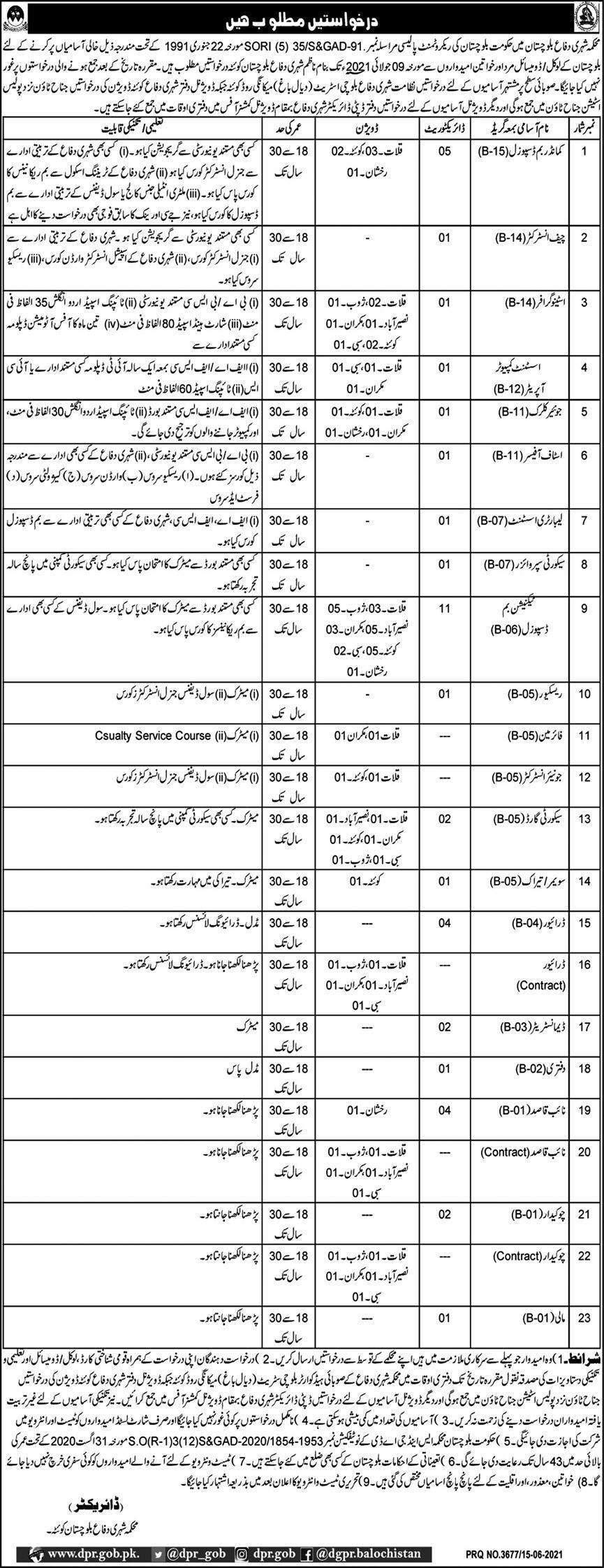 Civil Defense Quetta Jobs 2021 Latest Advertisement