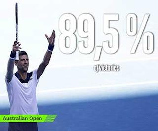 https://1.bp.blogspot.com/-EiOn4Fwhj-M/XRfUh1ddE8I/AAAAAAAAHV0/7OEcTctmk0Ie_iYl5fl8lLZizOwaQzfjQCLcBGAs/s320/Pic_Tennis-_0710.jpg
