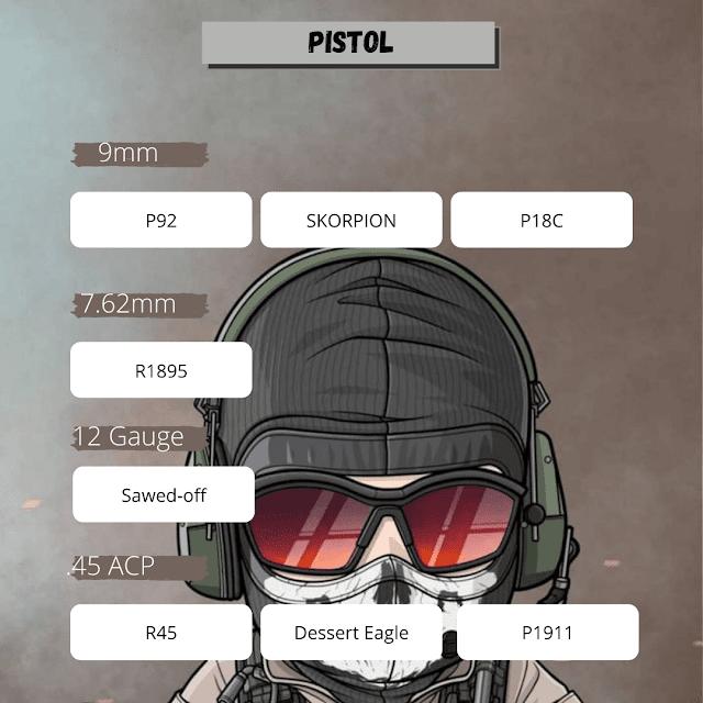 Jenis Senjata Berdasarkan Peluru Yang Digunakan di PUBG Mobile