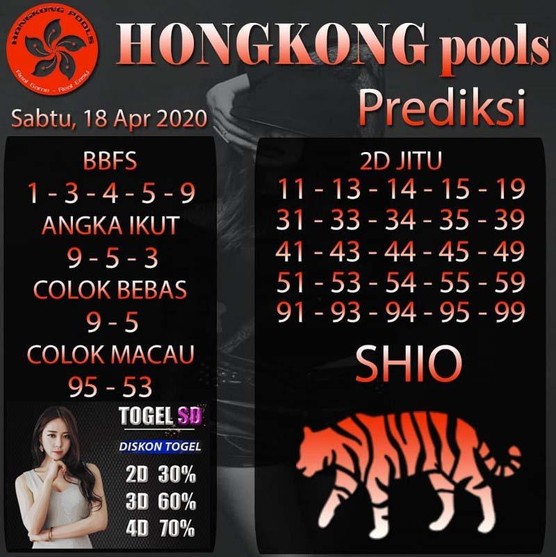 Prediksi Togel Hongkong 18 April 2020 - Prediksi HK Pools
