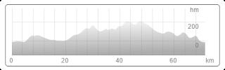 https://www.bikemap.net/es/route/2708252-etapa-4-enero/