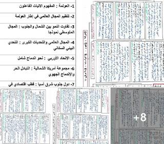خطاطات مختصرة ل 11 درسا في الجغرافيا حسب الإطار المرجعي المحين الثانية بكالوريا