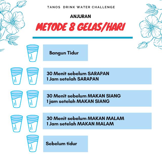 minum 8 gelas sehari