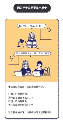 因为学中文要举一反十