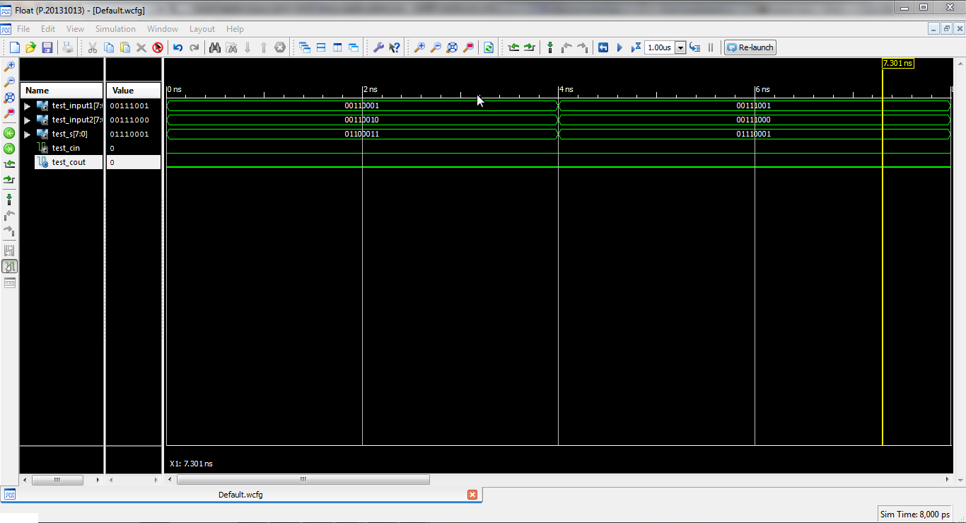 digital waveform for N bit full adder