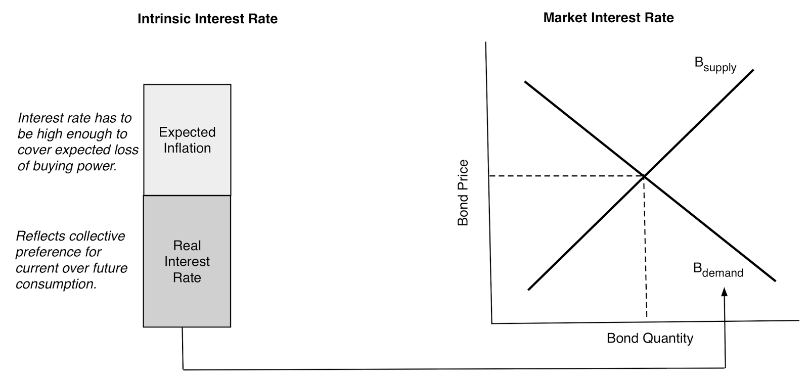 Musings on Markets: Negative Interest Rates: Impossible
