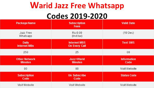 Jazz Packages, Jazz WhatsApp Package, Jazz Daily Whatsapp Packages, Jazz Monthly WhatsApp Package, Jazz Free Whatsapp, Jazz Free Whatsapp Package, Jazz Weekly Whatsapp Package