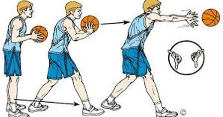 Pengertian Dan Cara Melakukan Chest Pass Dalam Permainan Bola Basket